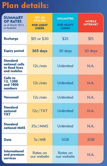 CONFIRMED Aldi Pricing