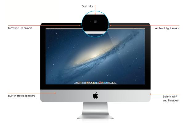 2013 Apple iMac
