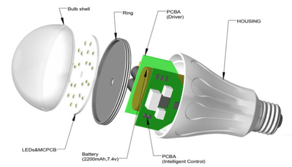 Inside the SmartCharge LED Bulb