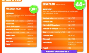 """Amaysim lifts it's """"Unlimited"""" price by $5 per month"""
