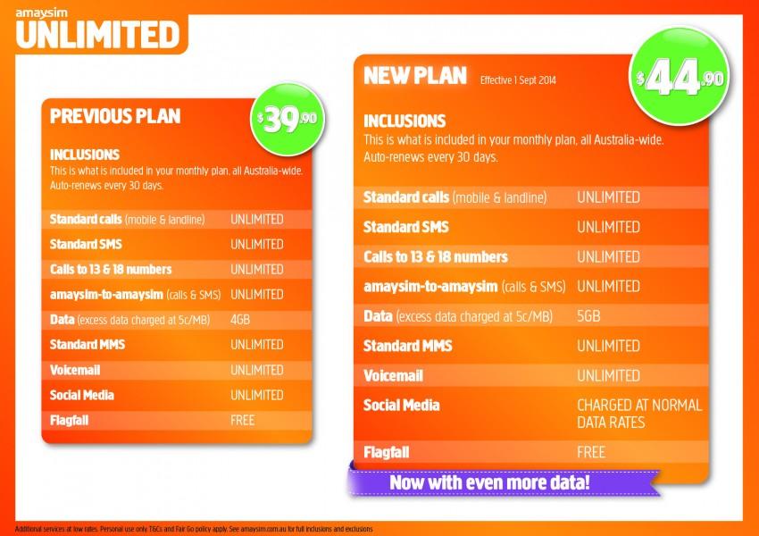 Plan Comparison_amaysim FINAL 040814