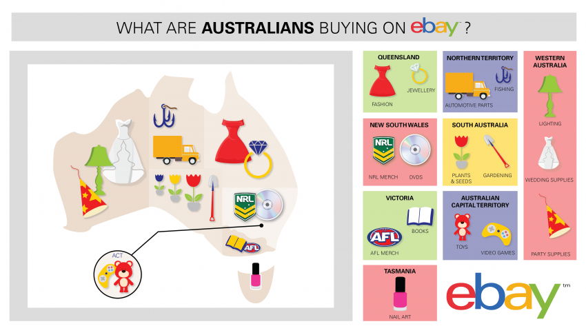 eBay Map_Horizontal