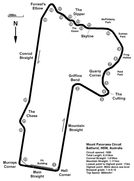 Mount_Panorama_Circuit_Map_Overview