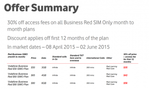 Business: the new mobile battleground – Vodafone slams down a stunning offer