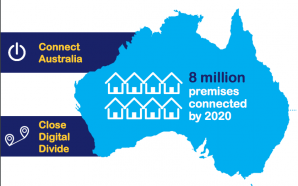 NBN Complete by 2020 – who gets what type of…