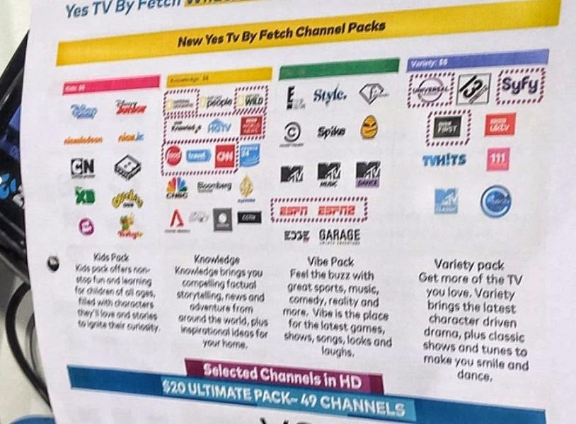 New Fetch TV Subscription channel pricing leaked: More