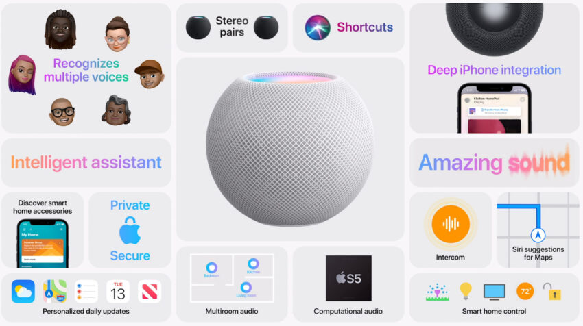 Apple HomePod Mini features in a single screen